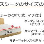 ボックスシーツのサイズの選び方、測り方