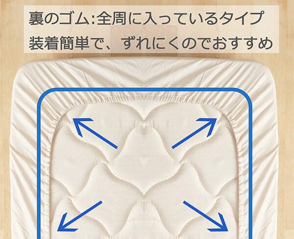 底部のゴムが、全周にぐるりとしっかり入っている仕様のボックスシーツ