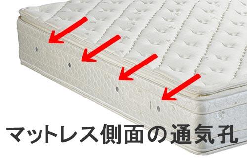 ベッドマットレスの側面。通気孔があいている