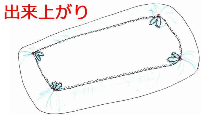 大きすぎるマチの直し方:6-4つの角を本縫いしたら出来上がり